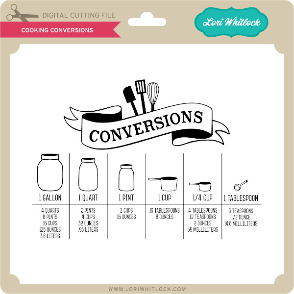 Download Cooking Conversions - Lori Whitlock's SVG Shop