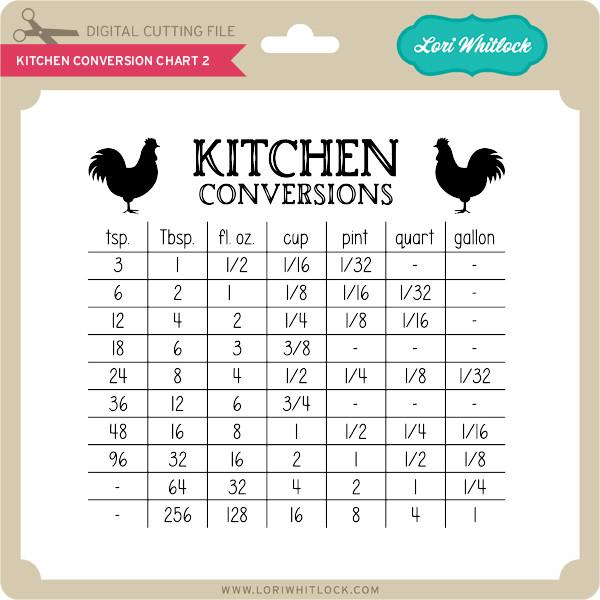 Kitchen Conversion Chart 2