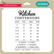 Kitchen Conversions 4