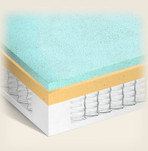 Eco-Friendly Memory Foam Mattress BSF-1025CG