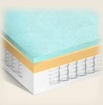 Eco-Friendly Memory Foam Mattress BSF-1025CG