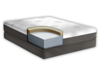Eco-Friendly Comfort Foam Mattress BSF-820S
