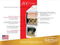 Gold Bond Comfort Collection 200 Firm Mattress