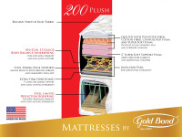Gold Bond Comfort Collection 200 Plush Mattress