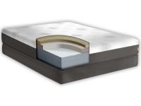 Eco-Friendly Comfort Foam Mattress BSF-12.45