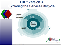 webinar-exploring-the-service-lifecycle.png