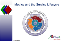 webinar-metrics-and-the-service-lifecycle.png