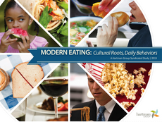 Modern Eating: Cultural Roots, Daily Behaviors