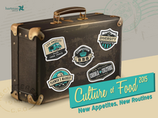 Culture of Food 2015: New Appetites, New Routines