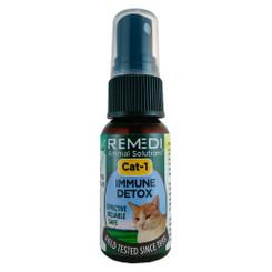 Immune Detox Cat Spritz