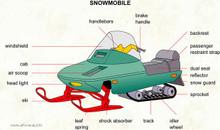 snowmobile carburetor  service  manual  tillotson bendix walbro carter keihin mikuni