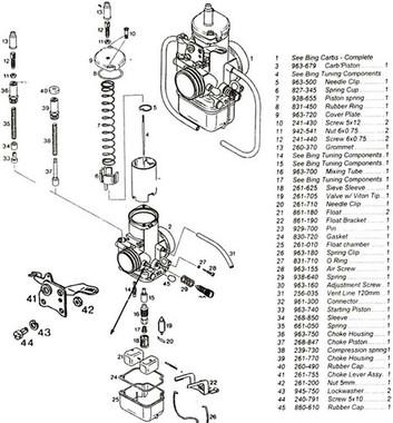 Motorcycle carburetor service repair manual