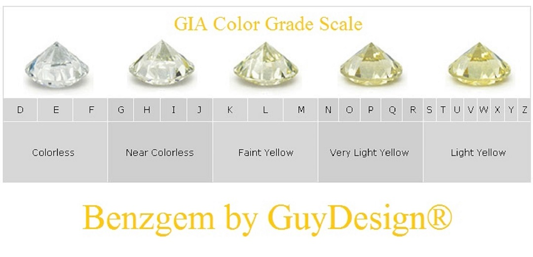 gia-color-grade-scale-1.jpg