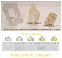 Benzgem by GuyDesign® Luxury 05.73 Carats H&A Signature Imitation Diamonds with g+ VS Diamond Semi-Mount, 3 Stone Ring, 14k Gold, 10179