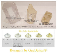 11.00 Ct. TGW., Best Fake Diamond Benzgem by GuyDesign® Emerald Cut White Gold Dangle Earrings, French Ear Wire, 10375