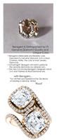 9.00 Benzgem by GuyDesign® Asscher Shape Fantasy Diamond, Diamond White, Faintest Cream Tint, G-H-I-J Color, Most Believable Fake Diamond, Natural G-H Color SI1 Clarity Diamond Semi-Mount, Bypass délegance Double Solitaire Ring, 14K Rose Gold, 6692