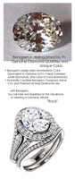 2.66 Prince of Wales Halo Ring by GuyDesign® G-H Color, 02.66 Ct. Off-White Hand Cut Oval Shape Excellent Diamond Quality Benzgem Diamond Copy, Mined Diamond Semi-Mount, Custom 14K White Gold Jewelry 6907