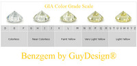 3.81 Benzgem by GuyDesign® Quadrillion Princess Most Believable Fake Diamond in the World: 07.62 Carats, TGW. G-H-I-J Natural Color, Customizable 14K White Gold Ladies x-large 9.4mm Friction Back, Post Stud Earrings 7094