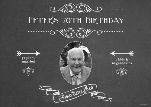 Vintage Chalkboard Birthday Party Posters, Banners and Backdrops